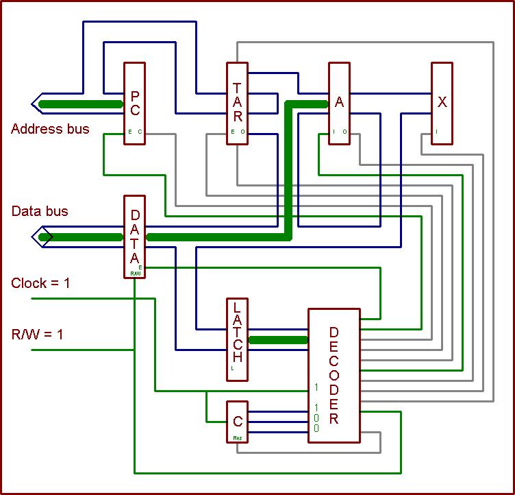 Ruud's Commodore Site: Hardware course