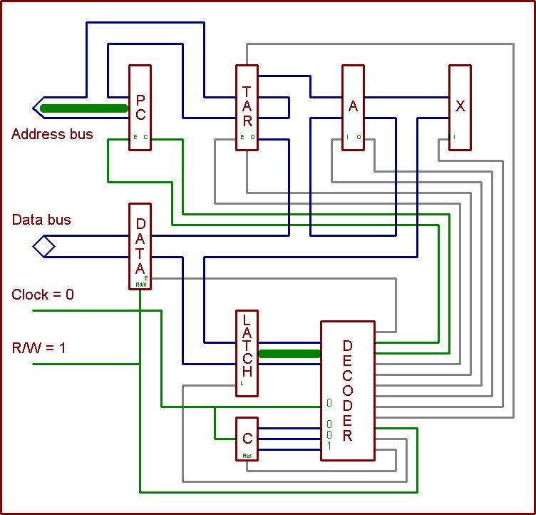 Ruud\'s Commodore Site: Hardware course